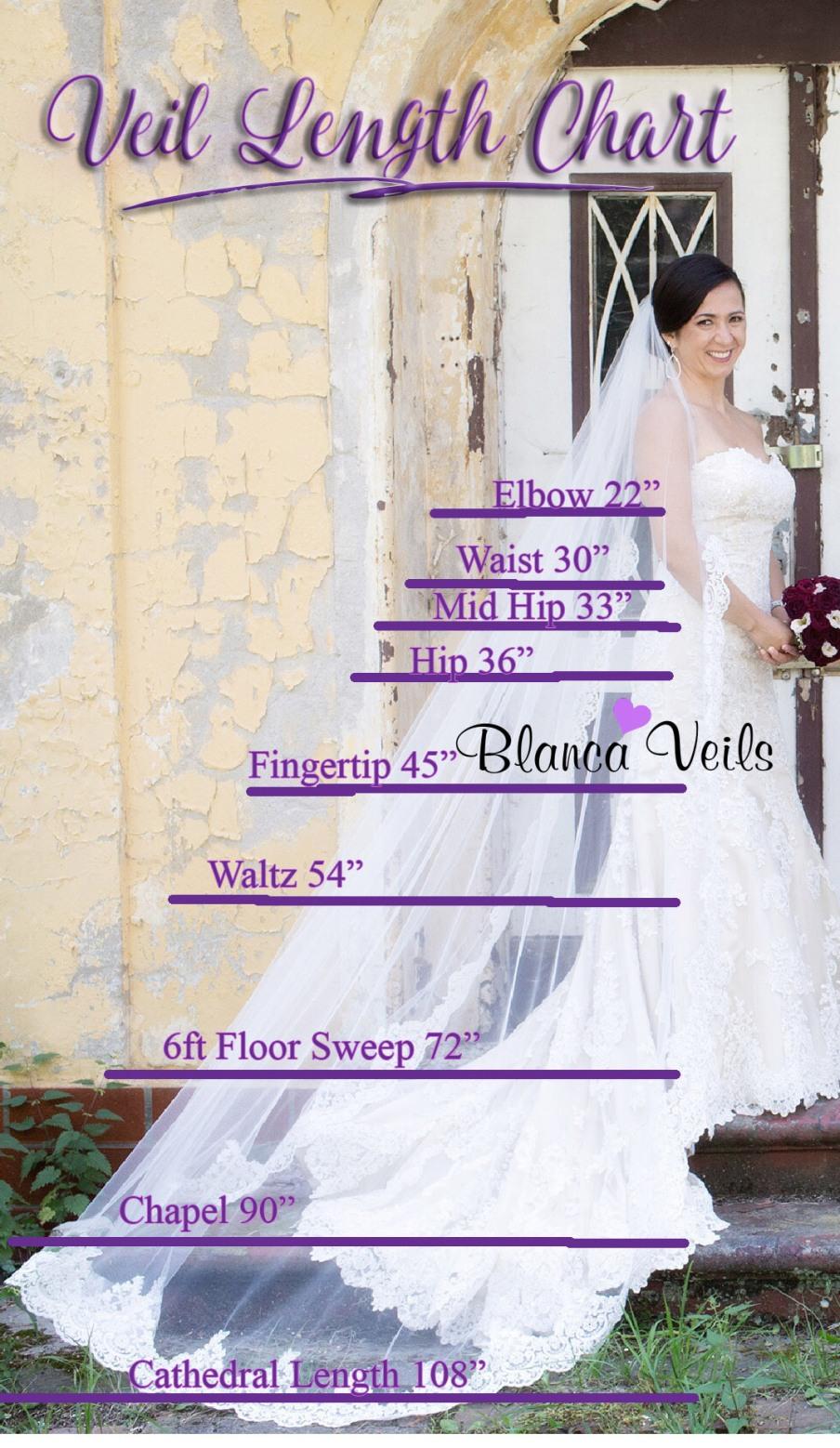 Veil Length Guide-BlancaVeils.com
